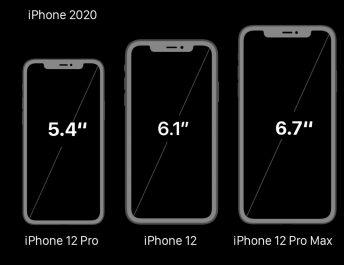 iPhone 12 geruchten