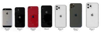 iPhone 12: de nieuwe iPhone van 2020